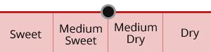 mediumdry-sweet